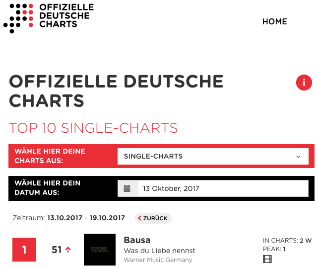 Jugglerz Radioshow Jugglerz 1 Single Charts Germany Eng